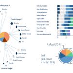 statistique_quantitative