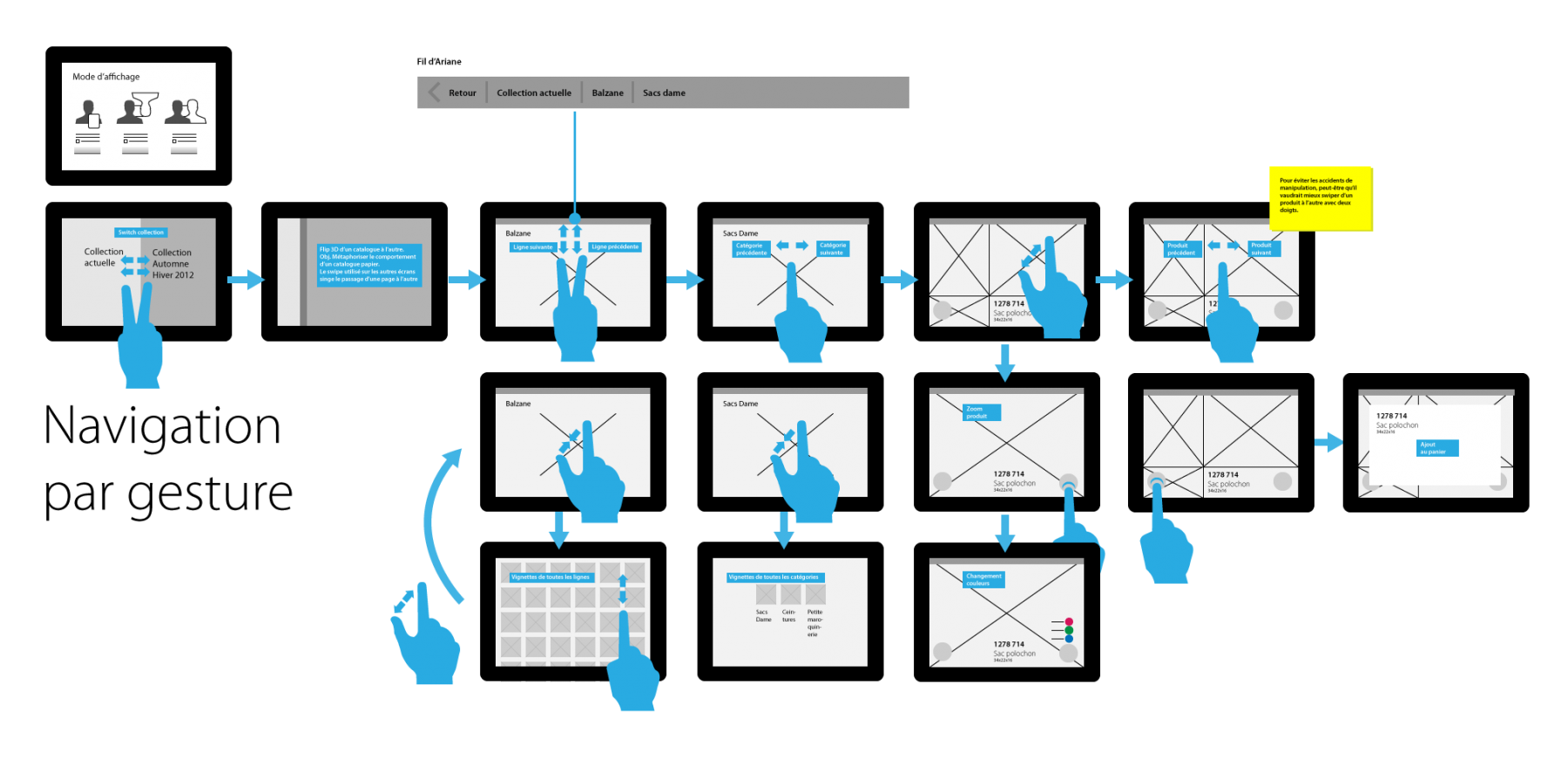 In store app concept, gesture navigation