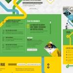 Web platform home page, challenge news part and live scoring